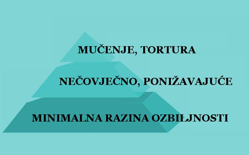 Zabrana mucenja